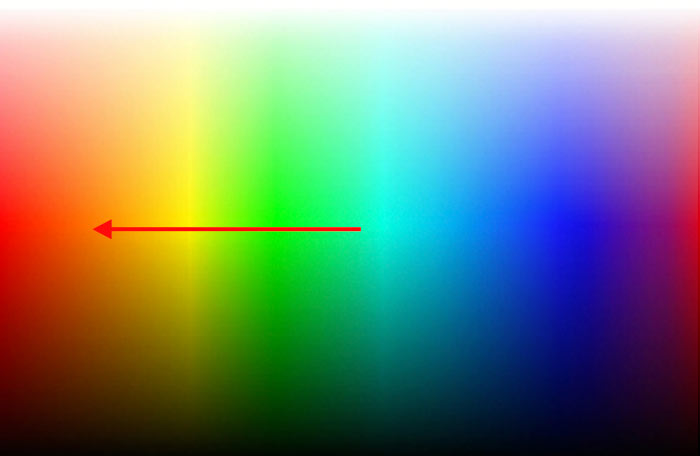 image of the direction in which the hue changes inside the color spectrum